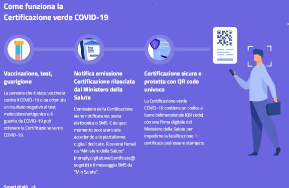 Certificazione verde: come e quando
