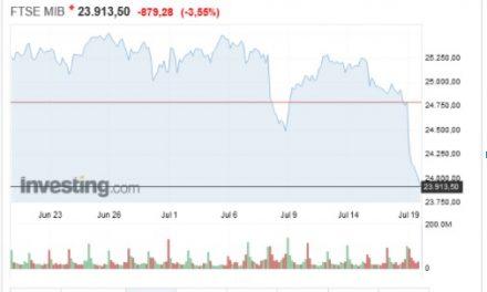 Ancora un crollo dei mercati: i miei soldi sono al sicuro?